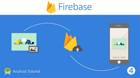 firebase tutorial video upload an image to firebase storage firebase tutorial 4