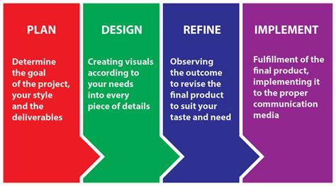 estetika desain grafis adalah desain grafis eyerys