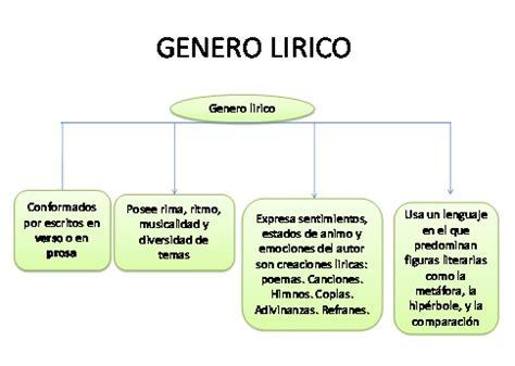 imagenes sensoriales del genero lirico la comunicaci 211 n educativa lenguaje l 205 rico o po 201 tico