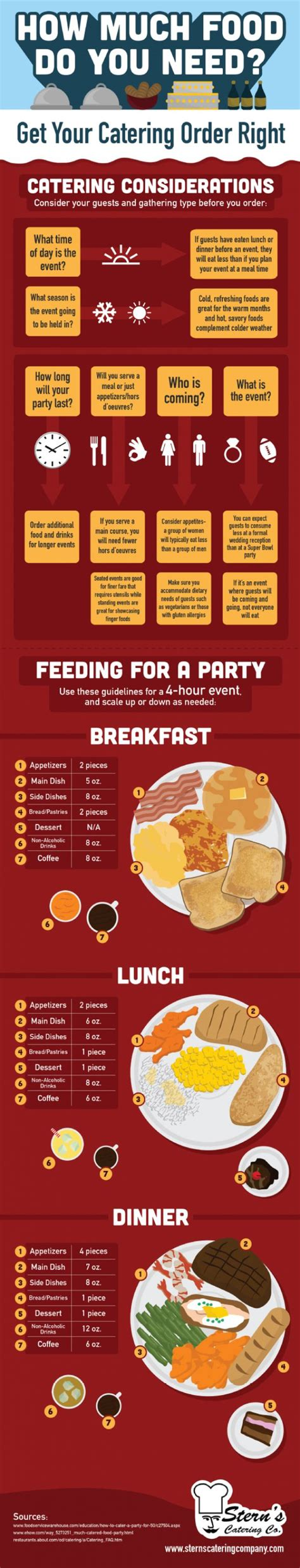 Tales And Food How Much Do You Remember by 20 Best Images About Catering Menu Sles On