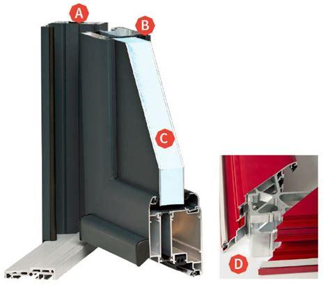 porte d ingresso in alluminio porte d ingresso in alluminio tryba italia