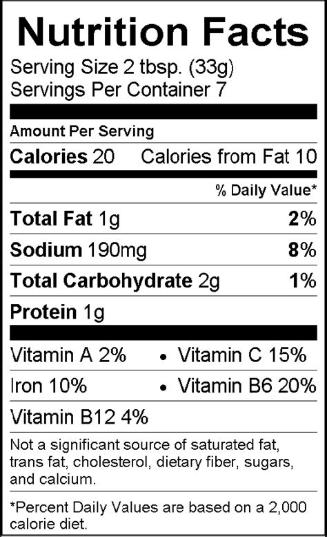 Nutri Facts diagrams how can i create a nutrition facts label