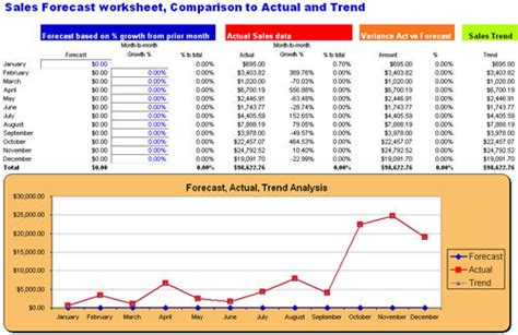 excel sle reports excel dashboard quickbooks monthly sales report forecast