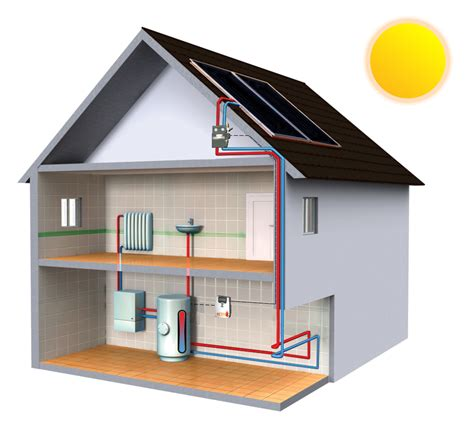 solar thermal energy systems activ8 solar energies