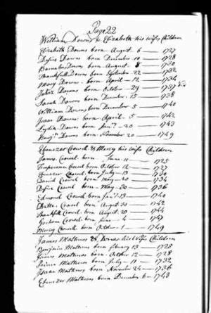 Barnstable County Records Isaac Downs 1742 1800 Wikitree Free Family Tree