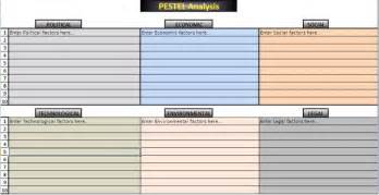 pestle analysis template how to create a pestle analysis template
