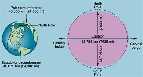 what is the size of saturnpared to earth geography 101