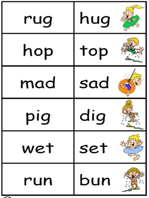 Rhyming Words Worksheets For Kindergarten by 8 Best Images Of Printable Kindergarten Rhyming Activities