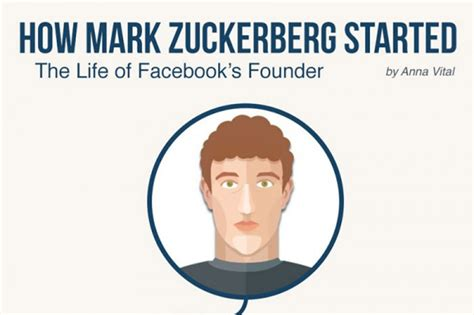 mark zuckerberg biography and history of facebook how mark zuckerberg started his life visualized infographic