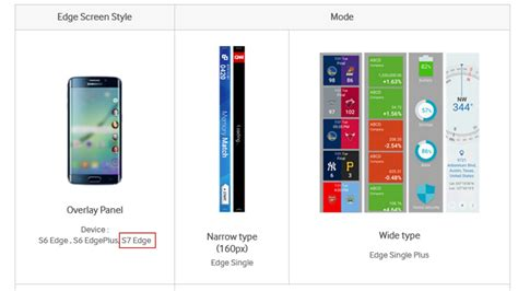 galaxy  edge confirmed  samsungs official website  edge features displayed