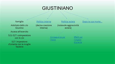politica interna italiana giustiniano famiglia politica interna politica estera