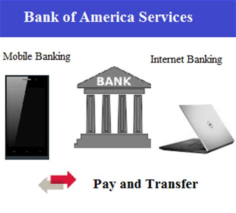 bank of america address contact bank of america