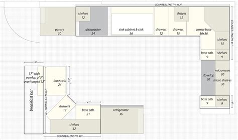 layouts in x template kitchen layouts 1097