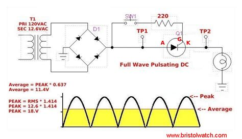 rectifier circuit using thyristor electronic system djm2032 assignment