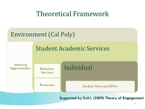 nine themes of college student retention building a retention program for first generation college