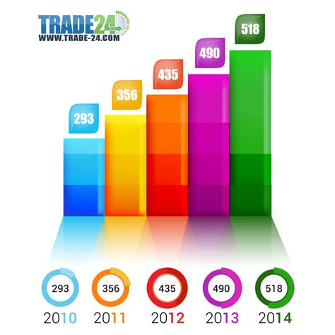 Low Gpa Mba Canada by Trade 24 Forex Pyqudow Web Fc2
