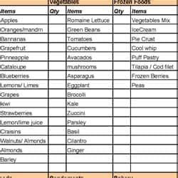 Sam039s Club Shopping List Template