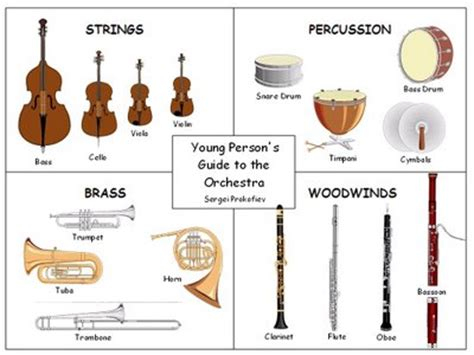 mrs g s musical machine january 2013