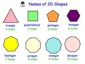 What Is The Name Of A 3d Hexagon Quora - names of 2d shapes corbettmaths