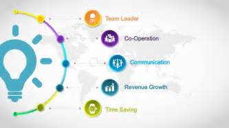 Business Idea Presentation Template Key Concepts Slide Design For Powerpoint Slidemodel