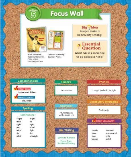 Reading Focus Card Template by Roberto Clemente Focus Wall Harcourt Journeys Grade 3
