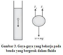 Termometer Minyak Goreng dunia sains laporan praktikum fluida quot suhu dan viskositas quot