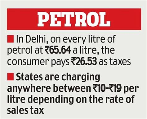 petrol bomb: rising oil import bill and softening rupee