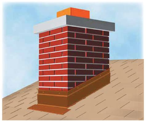 Chimney Repair Kit - chimney products moheco products