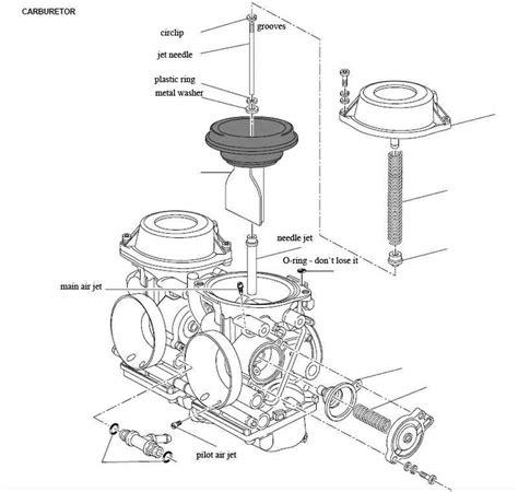 suzuki motorcycle wiring diagram legend suzuki auto