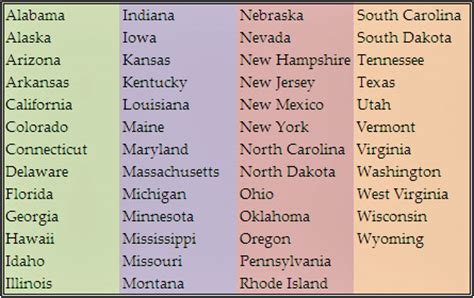 list of the 50 states which crop with which state yourgardeningfriend com
