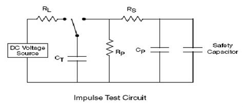 capacitor impulse test capacitor impulse test 28 images ac safety capacitors tecate high voltage polypropylene