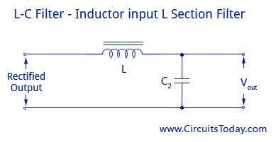 filter circuits working series inductor shunt capacitor rc filter lc pi filter