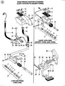 Gravity Flush Brake System Brake Master Cylinder Harley Davidson Forums