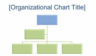 Organogram Templates by Ajk Finance Department