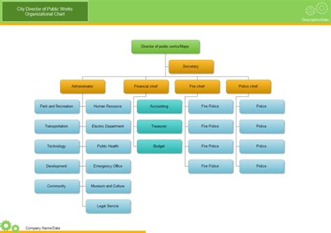 free templates for organizational charts org chart template beepmunk