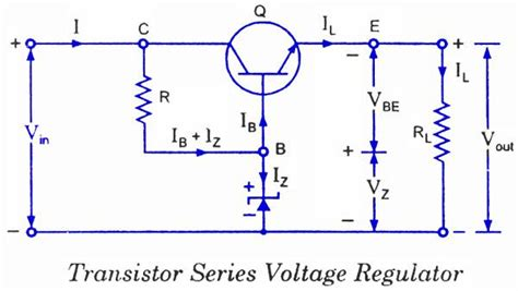 voltage regulator using zener diode and bjt zener controlled transistor voltage regulators circuit wiring diagrams
