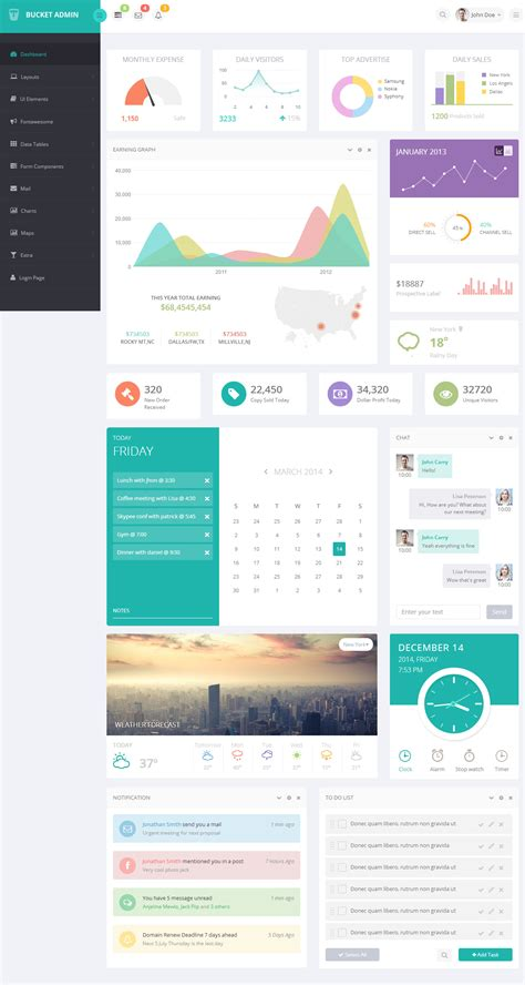 html5 templates 40 best html5 dashboard template and admin panel 2016