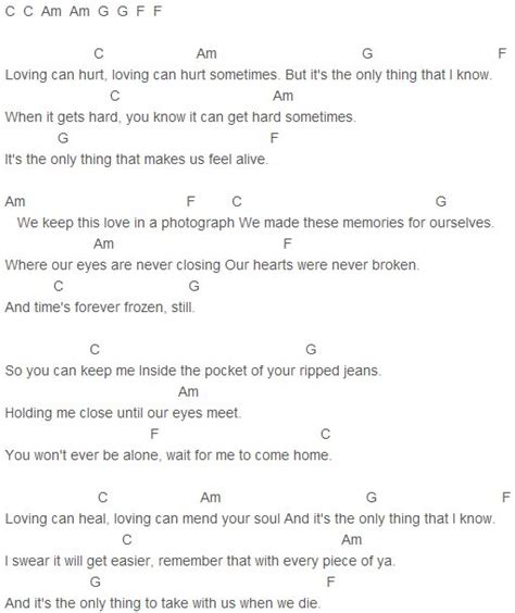 ed sheeran photograph lyrics 1000 images about guitar chords on pinterest songs