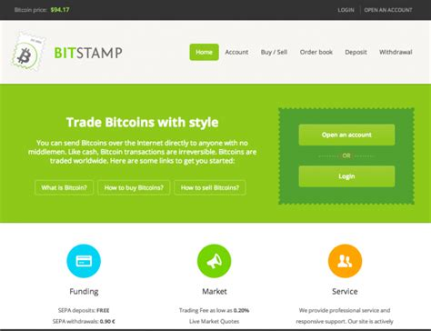 bitcoin exchange hacked bitcoin exchange bitst hit by hackers crooks make off