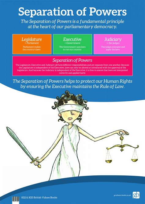 the separation british values poster separation of powers gresham books