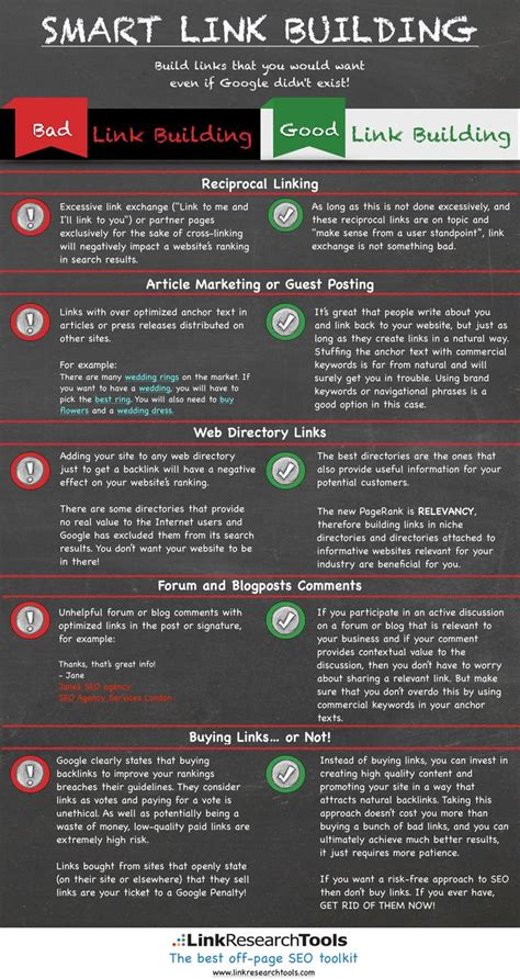 Agsm Mba Placements by Infographic Bad Link Building Vs Link Building