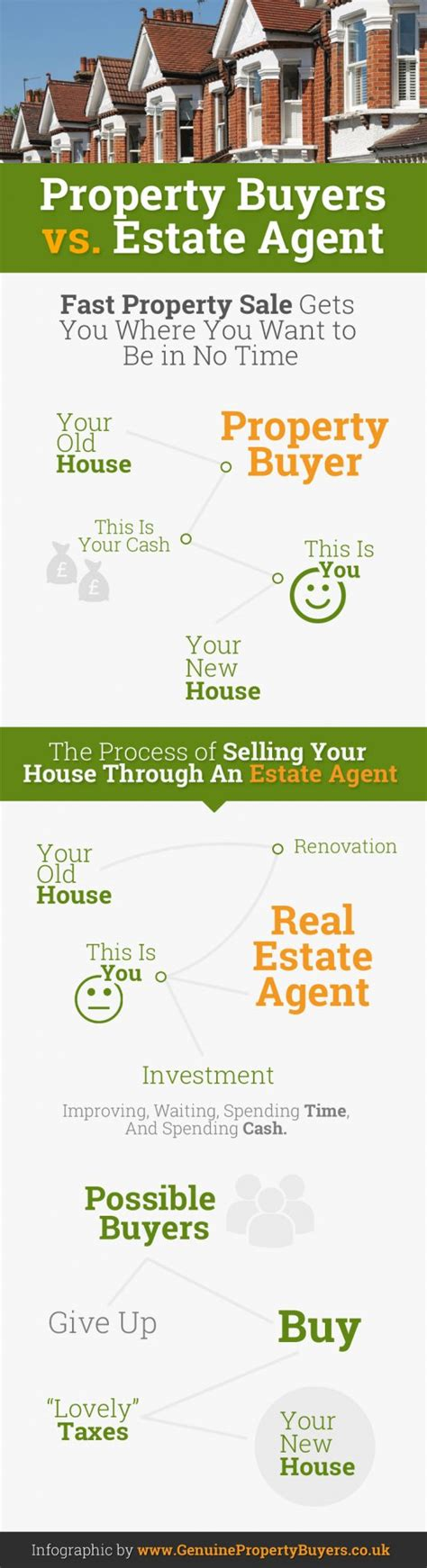 house buying agent property buyers vs estate agent infographics graphics design data visualization