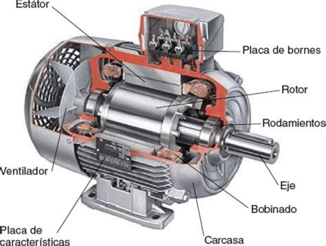 que es un capacitor para motor electrico 191 c 243 mo funciona el motor el 233 ctrico
