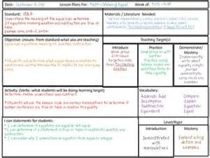 tidy tuesday common core planning sheet minervateach
