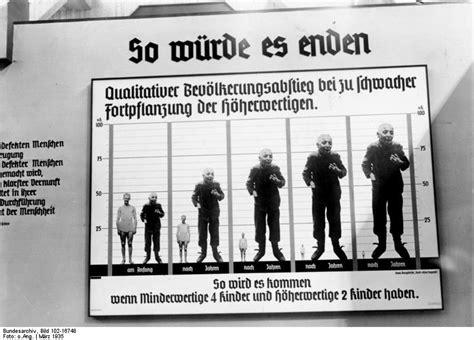 wann war der nationalsozialismus nationalsozialistische rassenhygiene