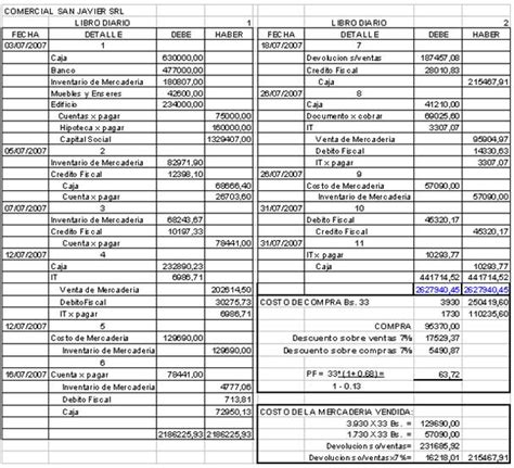 ejemplo libro diario contabilidad introducci 243 n a la contabilidad p 225 gina 2 monografias com
