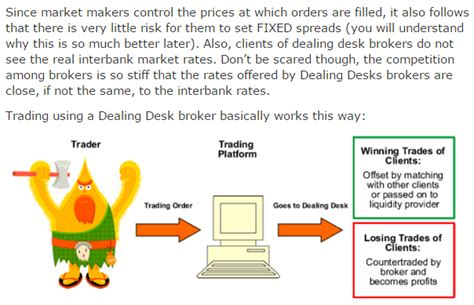 Dealing Desk Forex by Forex Trading Course Free Fx Trading Course