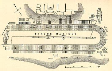 circus layout definition chariot racing