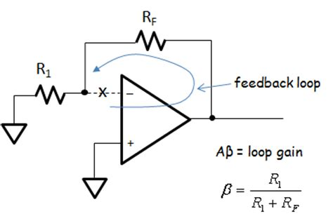 op inductor feedback capacitor in feedback loop op 28 images taming the oscillating op the signal archives ti e2e