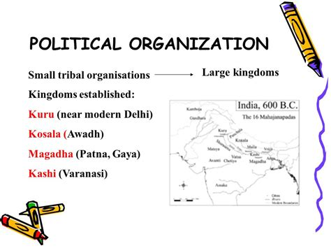 political organizing the later vedic period ppt